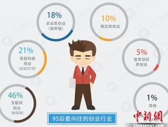 中国IP产业巨头林立,网文、二次元、手游充满投资机遇